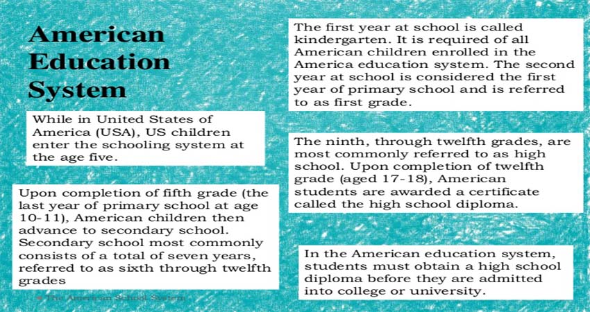 Understanding the Educational System in the US